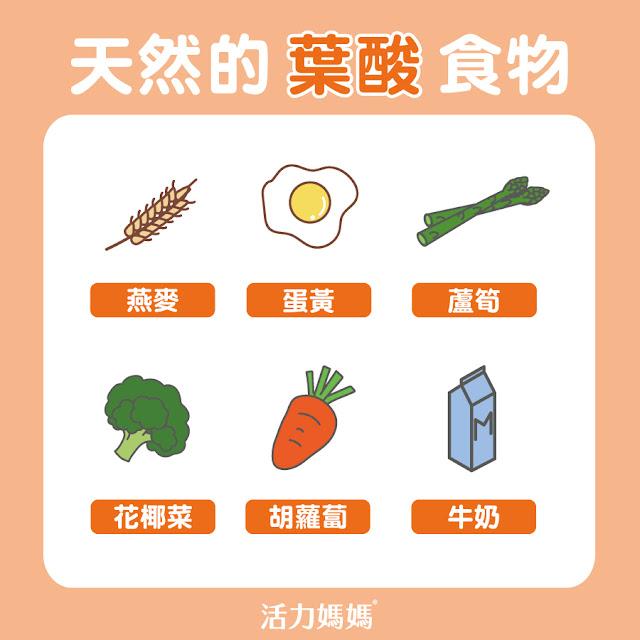 懷孕葉酸推薦天然食物