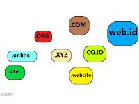 Situs penyedia domain dan hosting yang bisa bayar lewat indomaret/alfamart