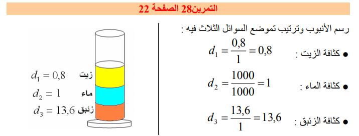 حل تمرين 28 صفحة 22 فيزياء للسنة الأولى متوسط الجيل الثاني