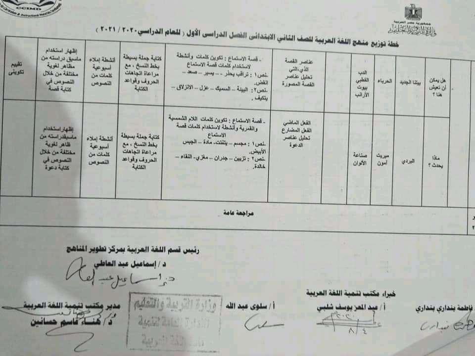 توزيع منهج اللغة العربية لصفوف المرحلة الابتدائية للعام الدراسي 2020 / 2021 2