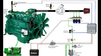 Pembangunan Mini LNG untuk Pemerataan Energi di Seluruh Negeri