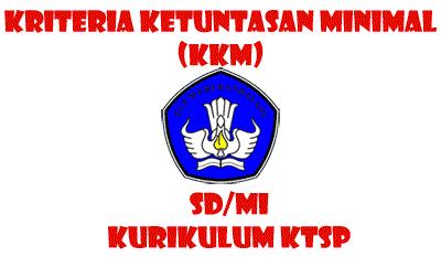 Menetapkan Kriteria Ketuntasan Minimal (KKM)