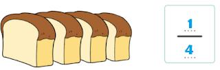 1 per 4 bagian roti kesetiap keluarga www.simplenews.me