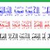 طريق المعرفة والعارفين باللّه .كتاب الإمام الجنيد سيد الطائفتين إعداد الشيخ أحمد فريد المزيدي