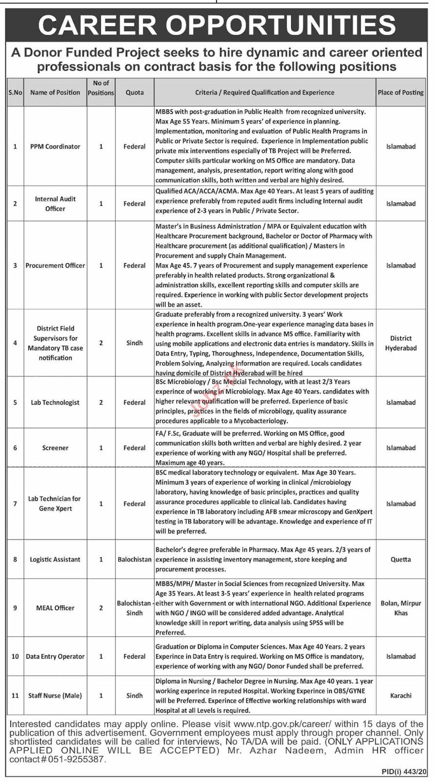 National TB Control Program Jobs 2020 | Data entry Operator