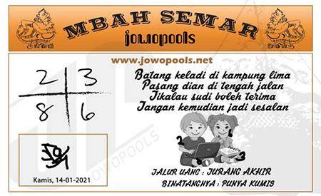 Prediksi Mbah Semar Singapura Kamis 14-Jan-2021