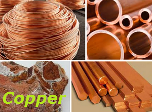 CME COMEX: HG Copper Futures Trading Strategy Today - Copper price Long-term forecast and trade ideas