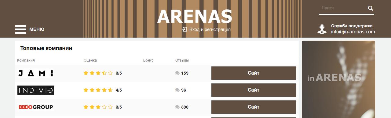 Мошеннический сайт in-arenas.com – отзывы, обман, мошенники! Компания In-Arenas