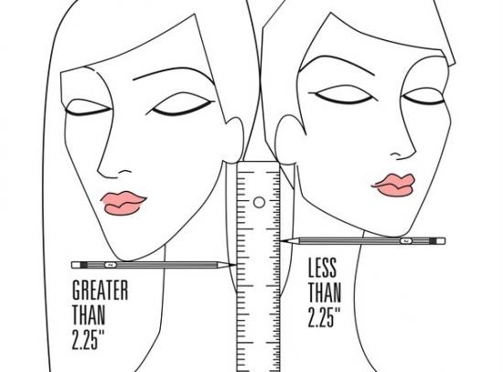 Công thức đo mặt để cắt tóc ngắn