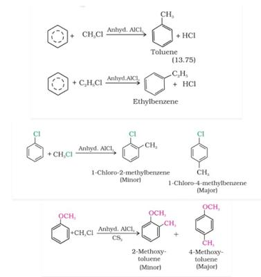Friedel-Crafts alkylation Reaction
