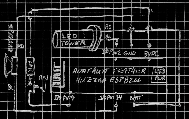 WhiskeyTangoHotel Com: Internet Time Morse Code Clock