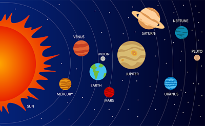 Pluto planet in hindi