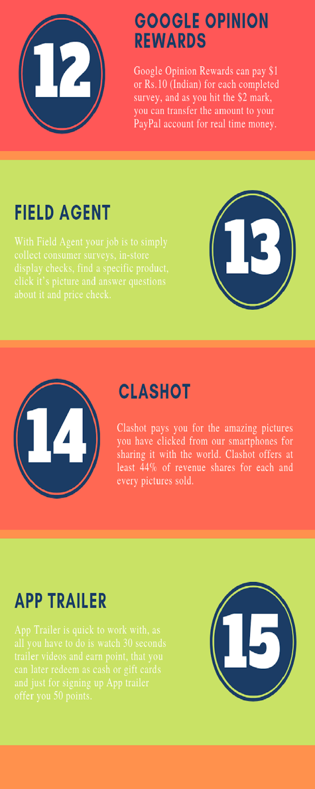 15 money making apps- Infographic