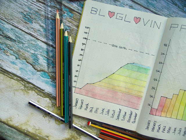 Bullet Journal: Keeping Track of Your Stats (Graphs)