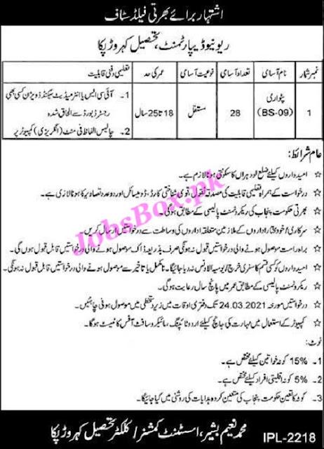 revenue-department-patwari-jobs-2021-kahror-pakka