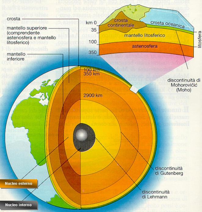 Appuntiscienze La Struttura Della Terra
