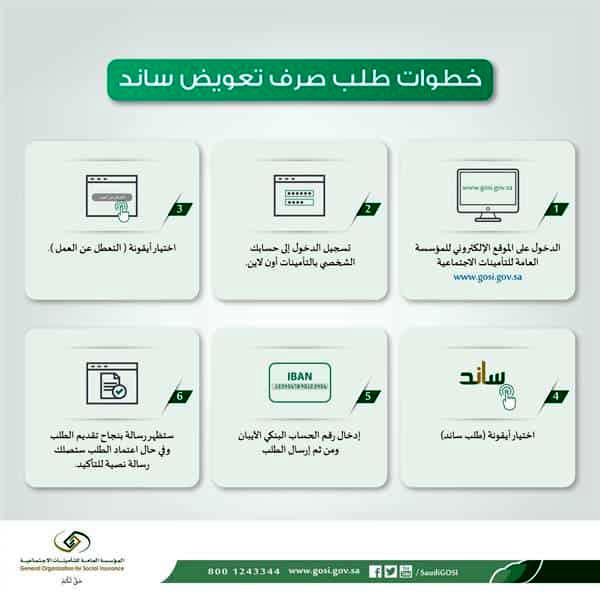 بنر جامعة حائل للخدمات 7