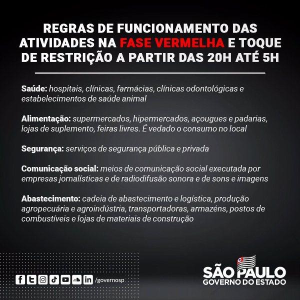 Governo de São Paulo coloca todo estado na fase vermelha da quarentena por 14 dias