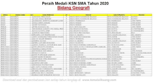 pemenang peraih medali emas perak perunggu ksn sma tahun 2020 bidang geografi tomatalikuang.com
