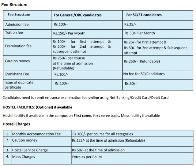 CTS Admissions 2020 Fee Structure