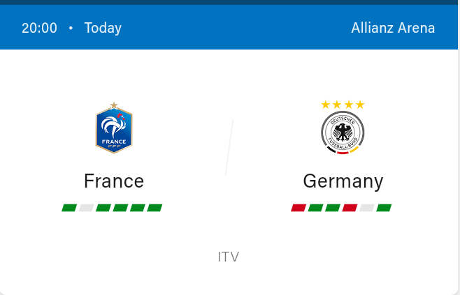 France vs Germany Preview and Prediction 2021