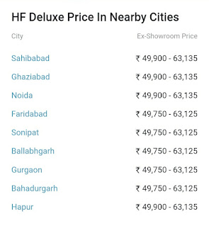 Hero HF Deluxe Road Price,images, Reviews and Specs,Color in India