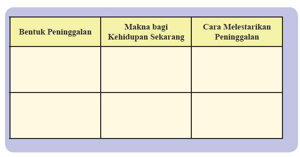 Kunci Jawaban Ips Kelas 8 Halaman 270 271 Aktivitas Kelompok Kosingkat