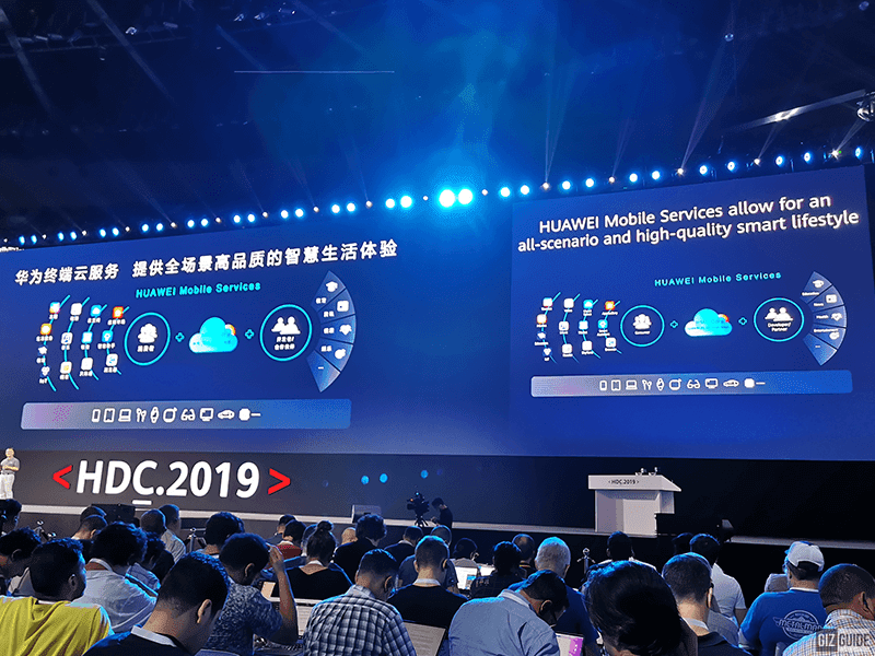 How did Huawei rethink possibilities in HDC 2019