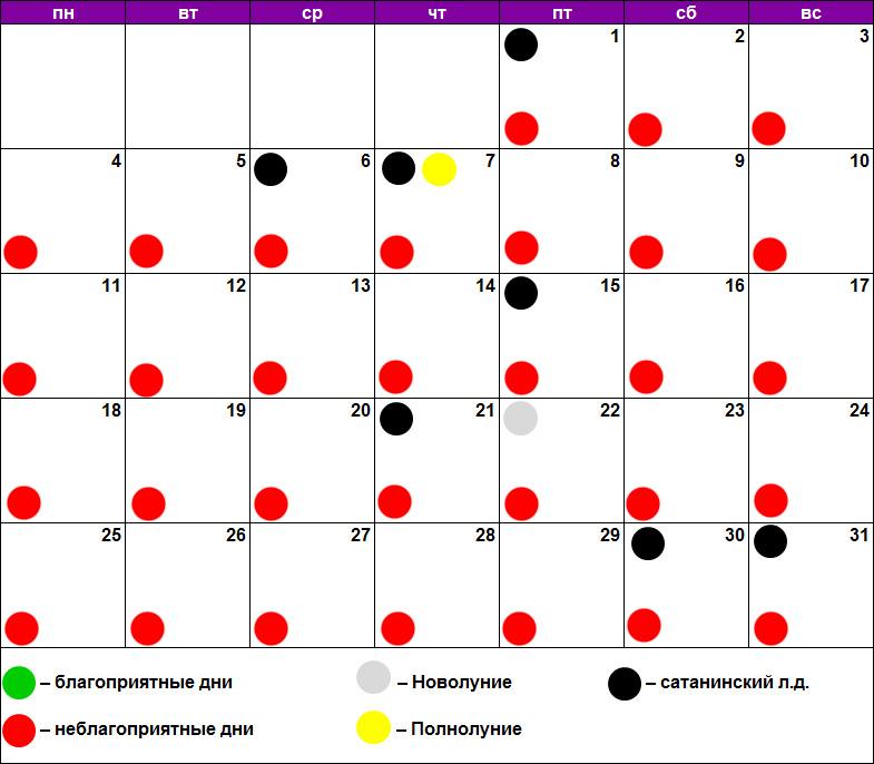 Лунный календарь татуажа май 2020