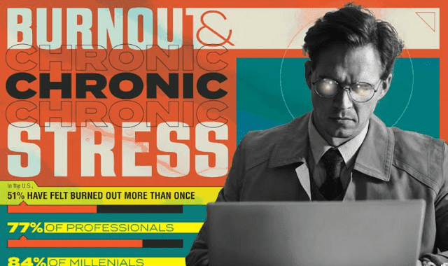Burnout & Chronic Stress #infographic