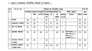 bihar-vidhan-sabha-group-d-post-recruitment