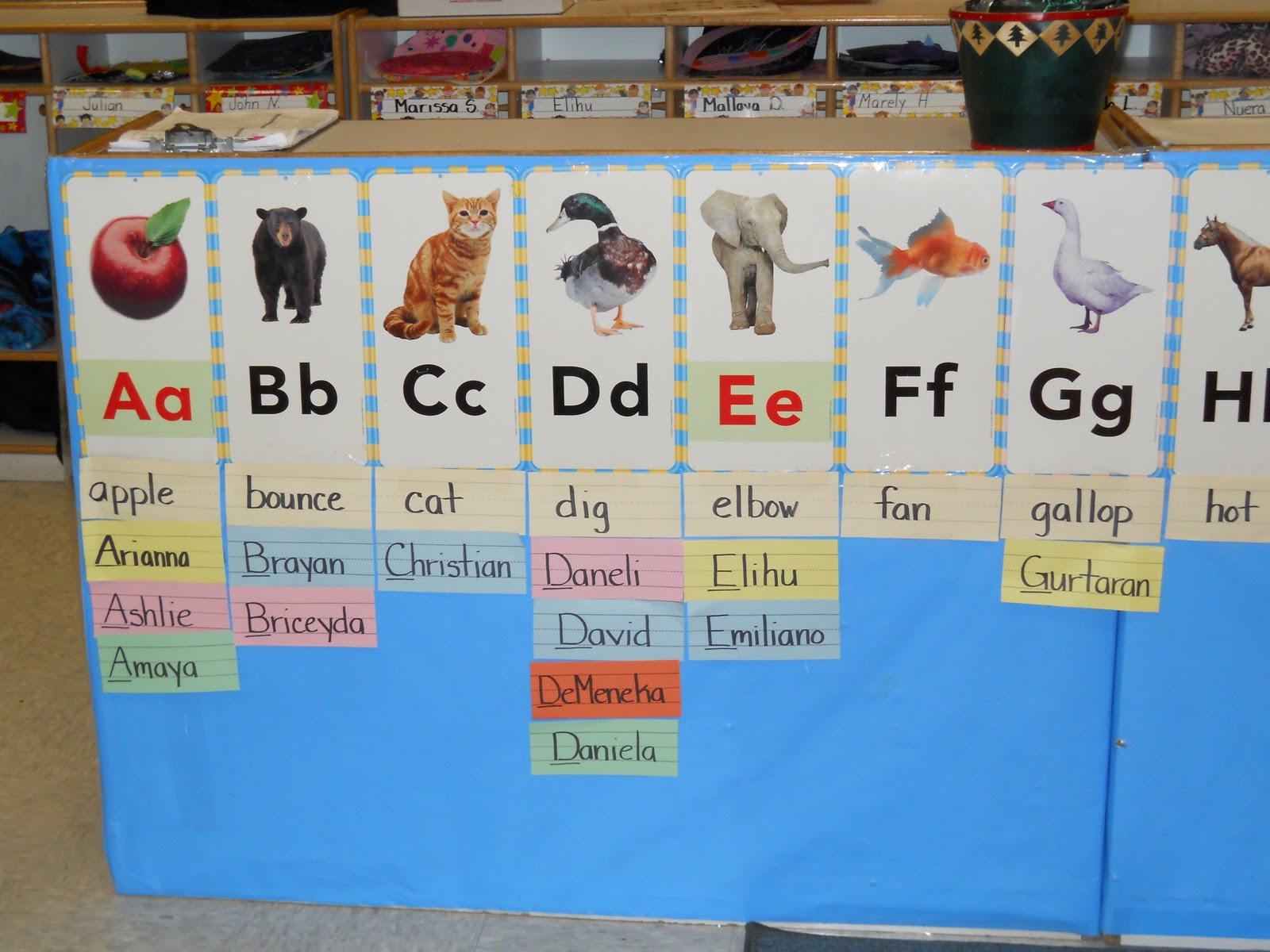 Learning And Teaching With Preschoolers Word Walls In