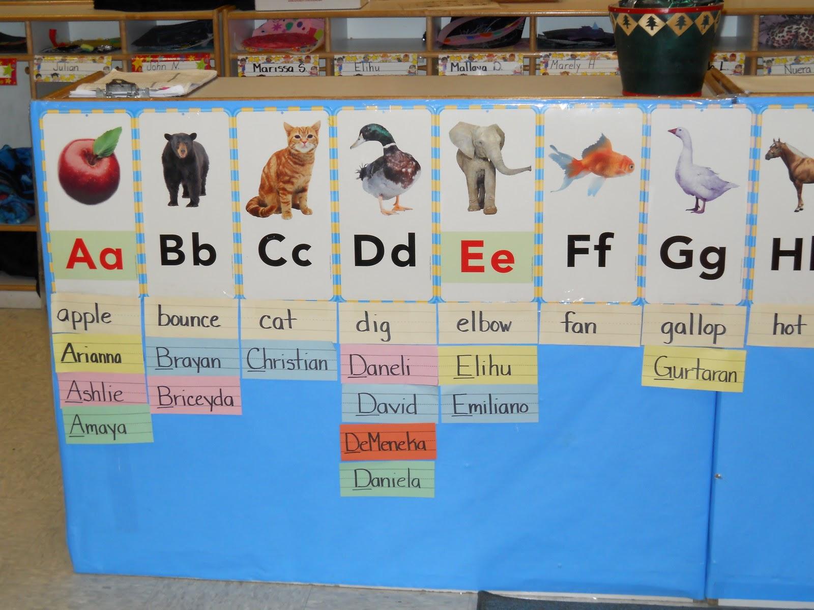 Learning And Teaching With Preschoolers Word Walls In Preschool