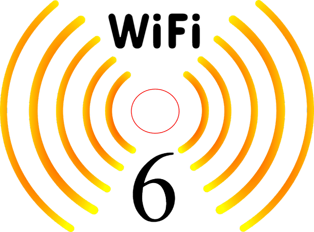 What Is WiFi 6, Wifi 6 Speed