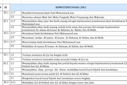 Pemetaan KI KD PAI dan Budi Pekerti Kelas 1 SD K13  Revisi 2020