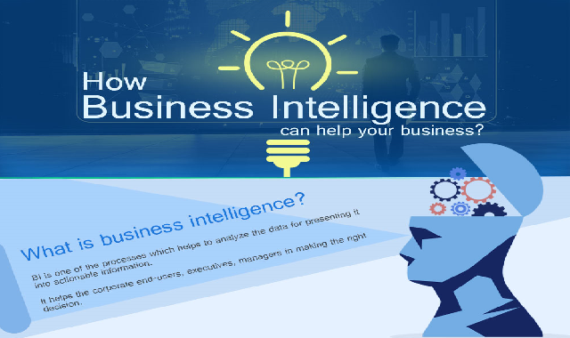 How Business Intelligence can help your business? #infographic
