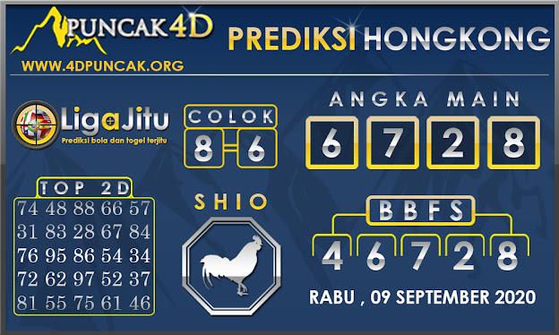 PREDIKSI TOGEL HONGKONG PUNCAK4D 09 SEPTEMBER 2020