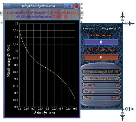Phần mềm tra toán đồ trong thiết kế nền mặt đường