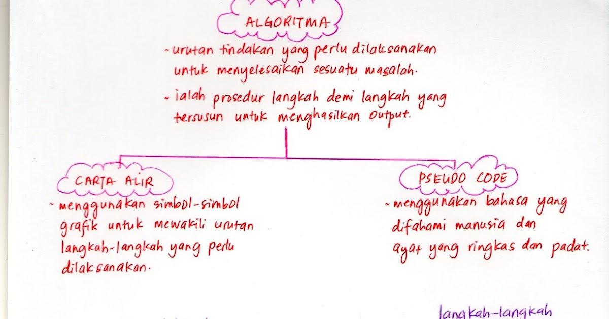 Sains Komputer Asas Sains Komputer Ask T1 Bab 3 Algoritma Nota