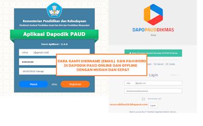 Cara Gampang Ganti Username Dan Password Dapodik Paud Offline Dan