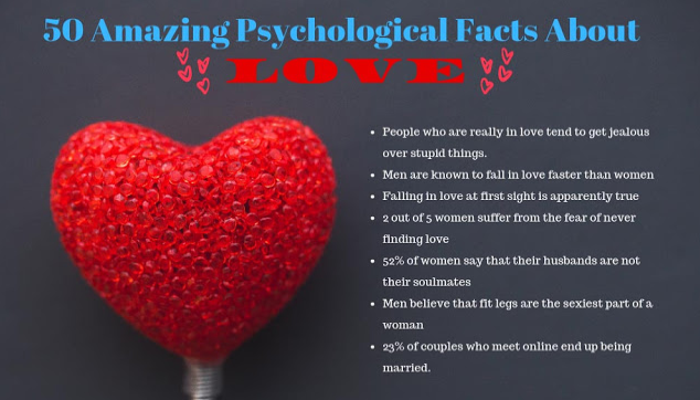 50 Amazing Psychological Facts About Love