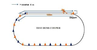 إختبار 6 د  لقياس التحمل الدوري التنفسي
