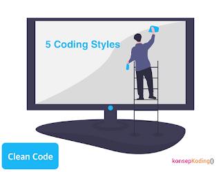 https://www.konsepkoding.com/2020/05/5-gaya-penulisan-pemrograman.html