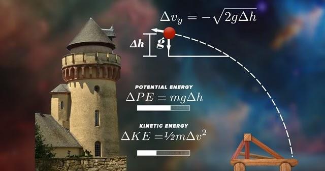 Pengertian Energi Hukum Kekekalan Rumus Jenis Jenis
