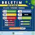 IBITIARA-BA: BOLETIM E NOTA INFORMATIVA SOBRE O CORONAVÍRUS ( 11/06/2021)