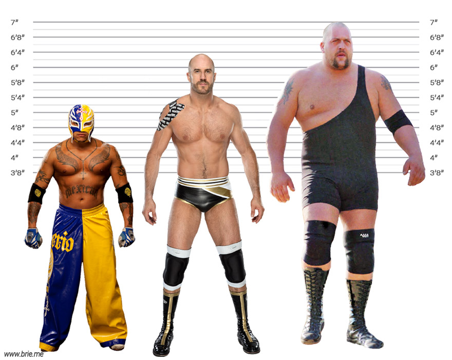 Cesaro height comparison with Rey Mysterio and Big Show