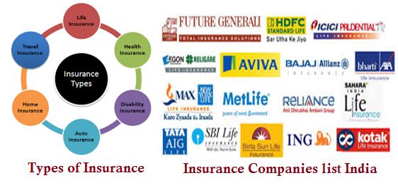 Insurance Companies list