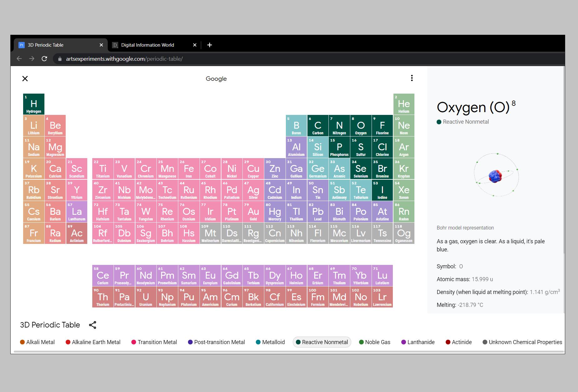 Google's periodic table