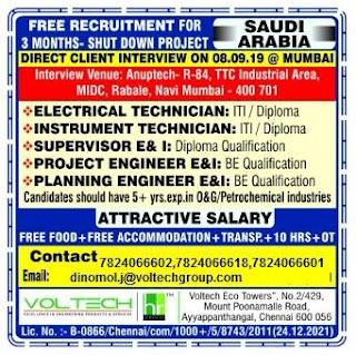Free Recruitment for shut Down in Saudi Arabia