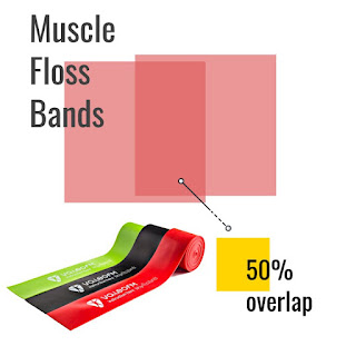 floss bands knee joint